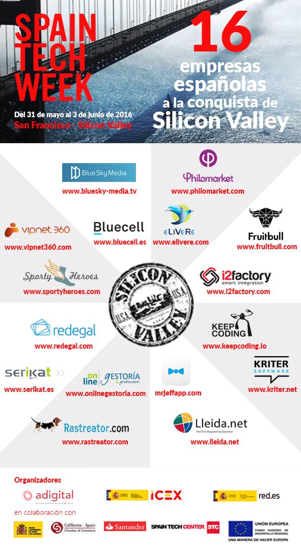 Vipnet360 participa en la Spain Tech Week 2016