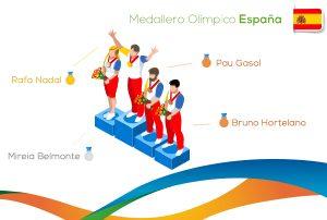 juegos olimpicos google